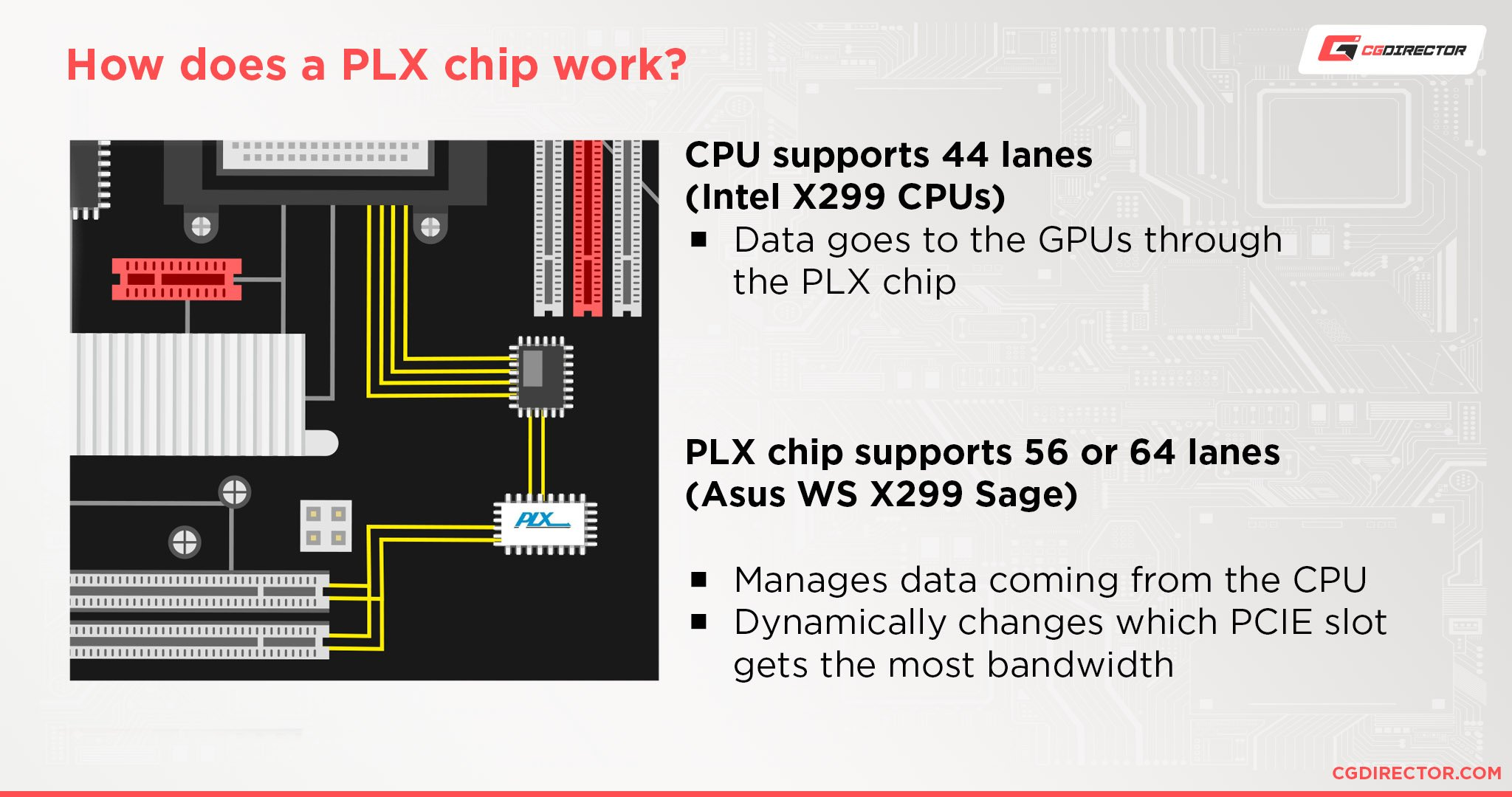 How does a PLX chip work