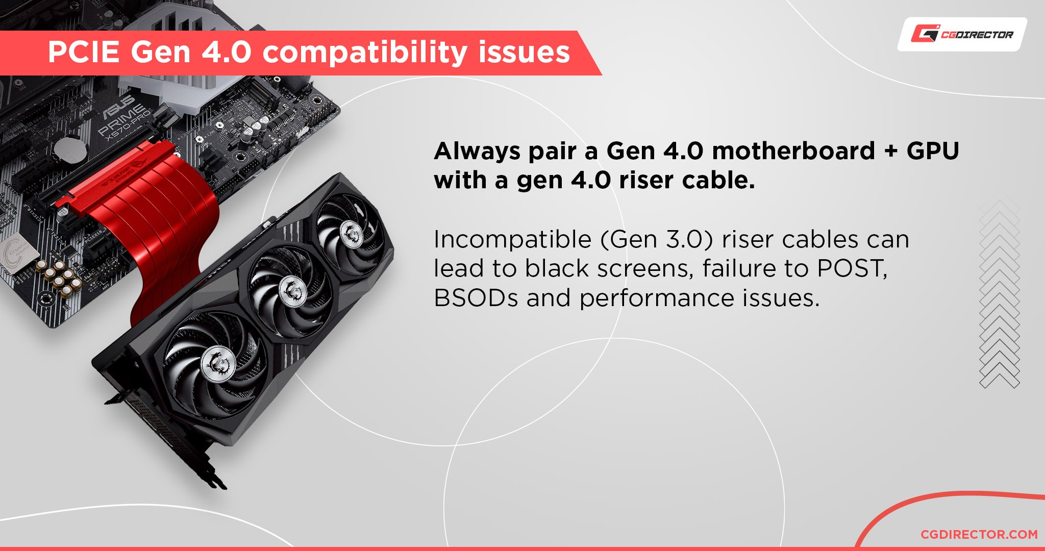 PCIE Gen 4.0 compatibility issues