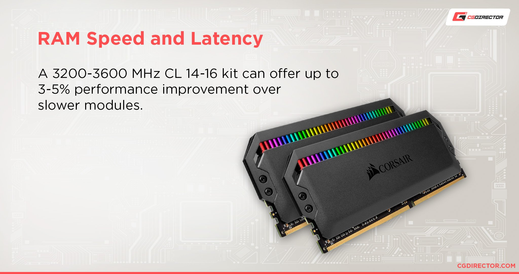 RAM Speed and Latency