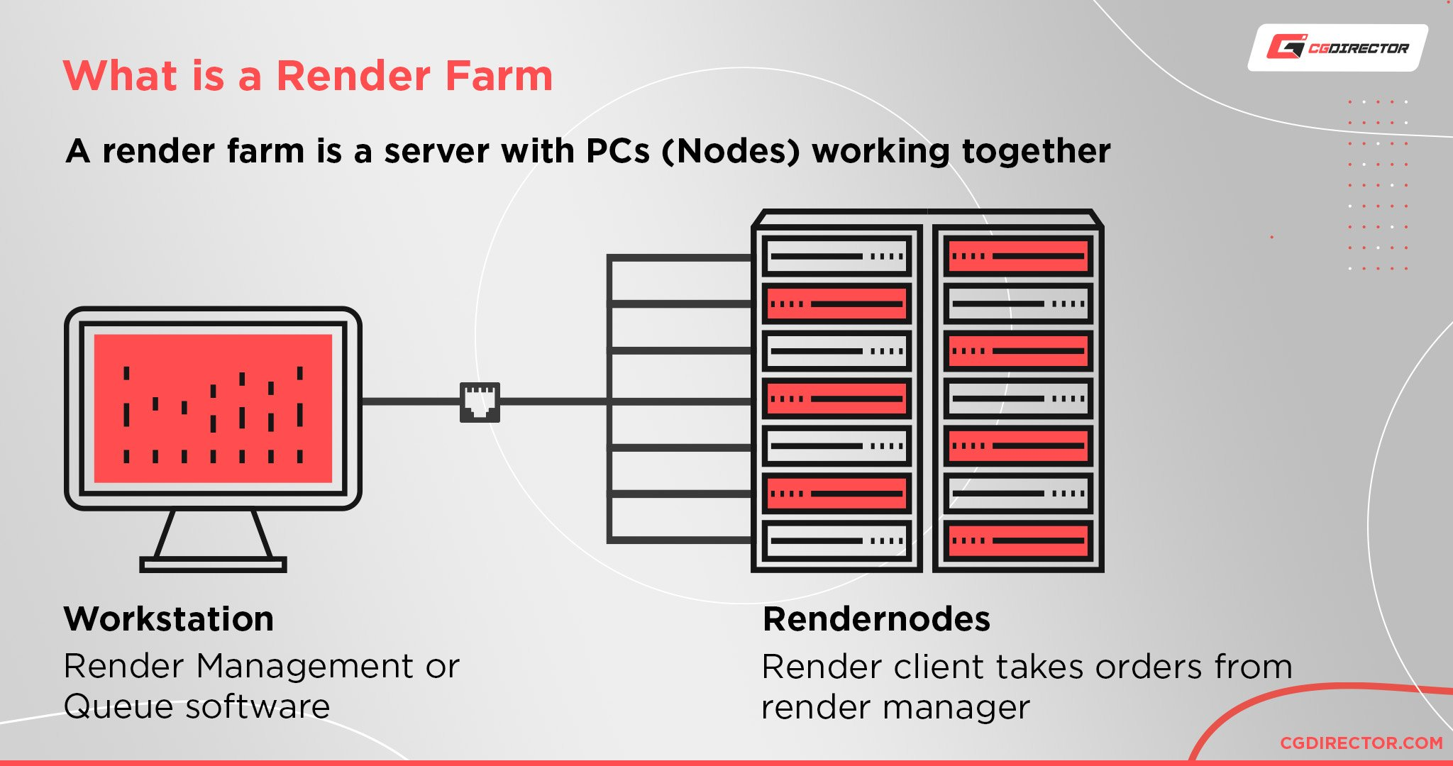 What is a render farm