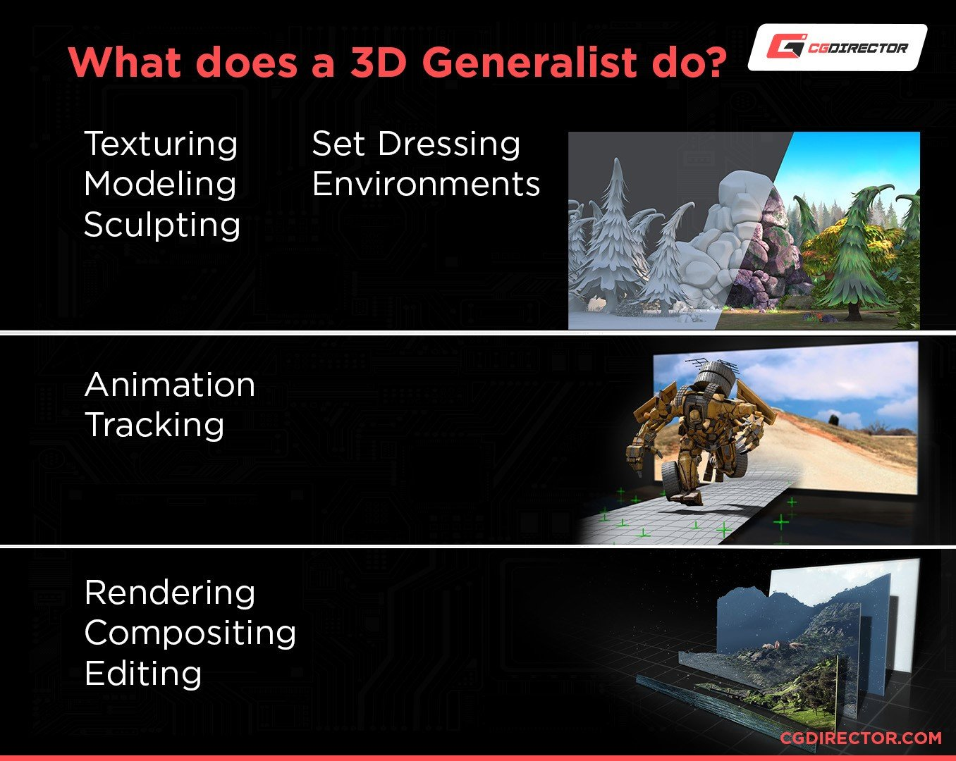 What does a 3D Generalist do
