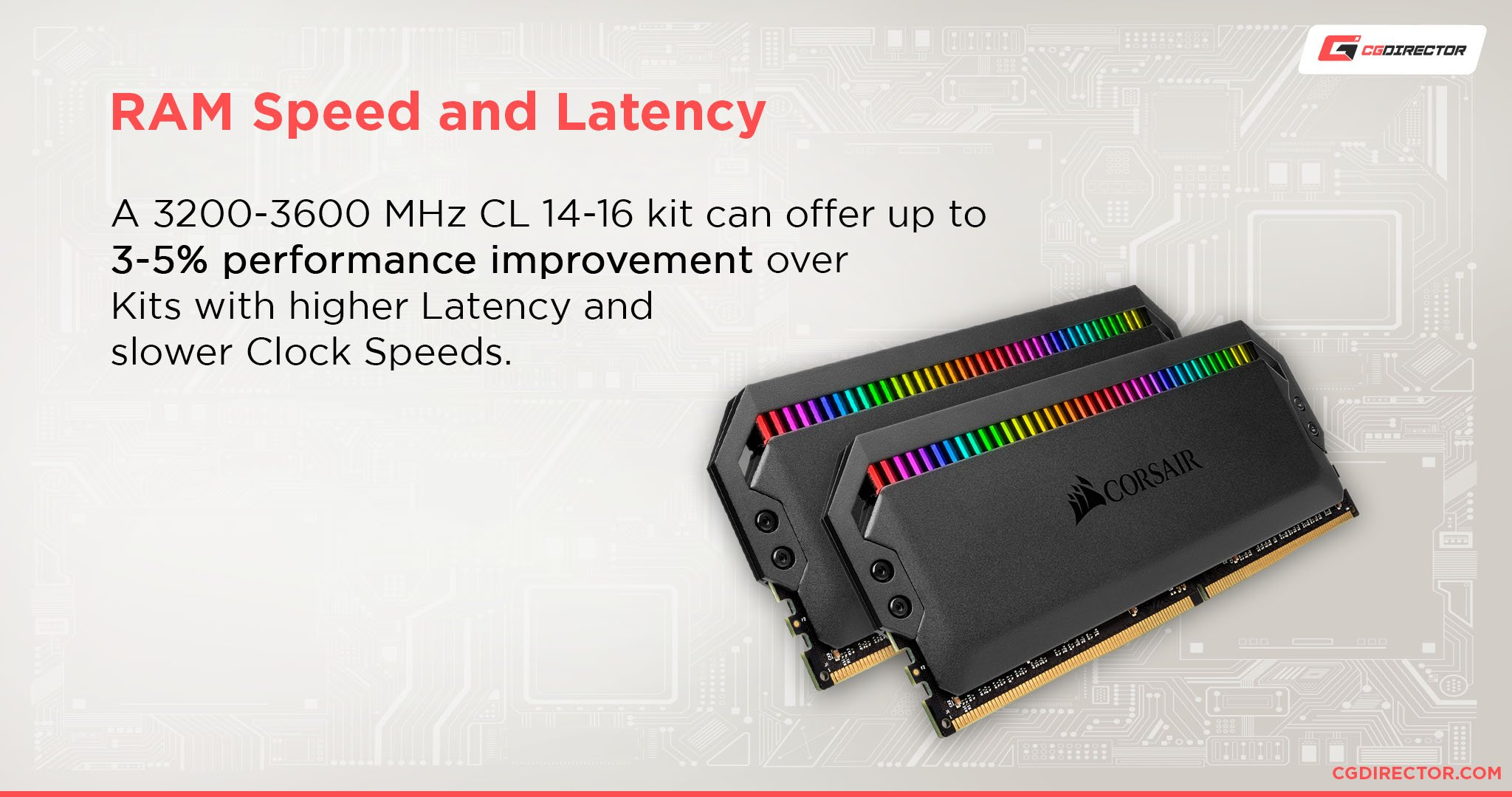 Performance Improvement through RAM Modules with lower latency and higher clock speeds