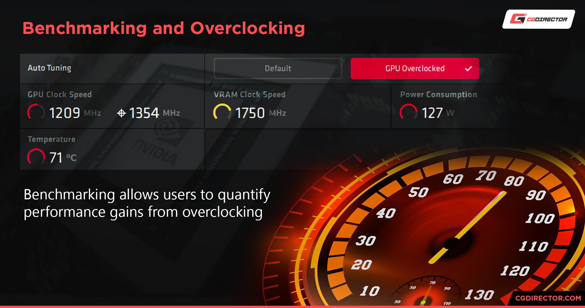 Benchmarking and Overclocking