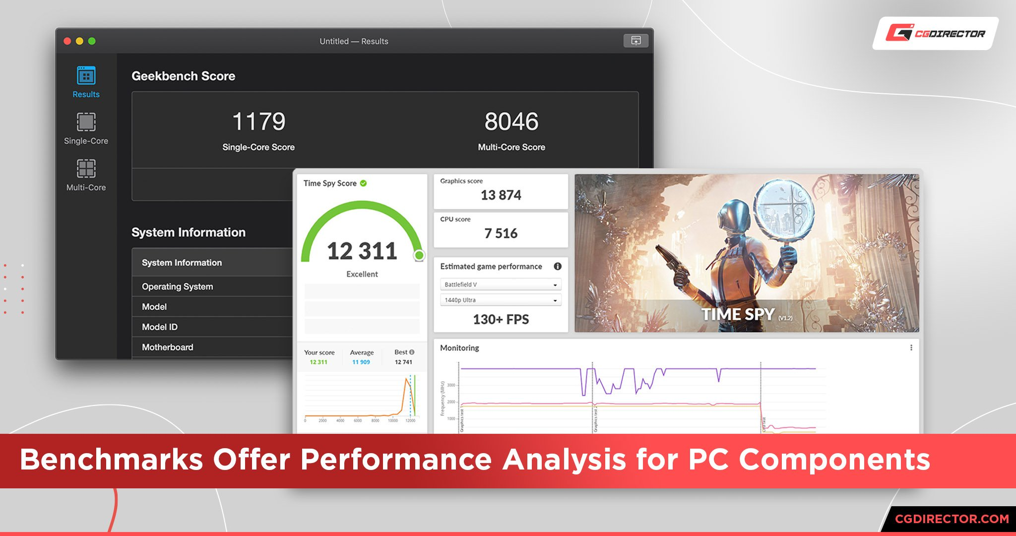 Benchmarks offer performance comparison