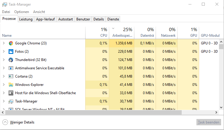 RAM Usage Photo Editing