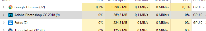 Photo Editing Ram needs
