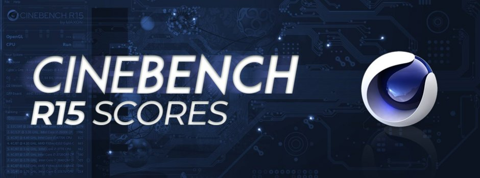 Cinebench R15 Scores (Updated Results)