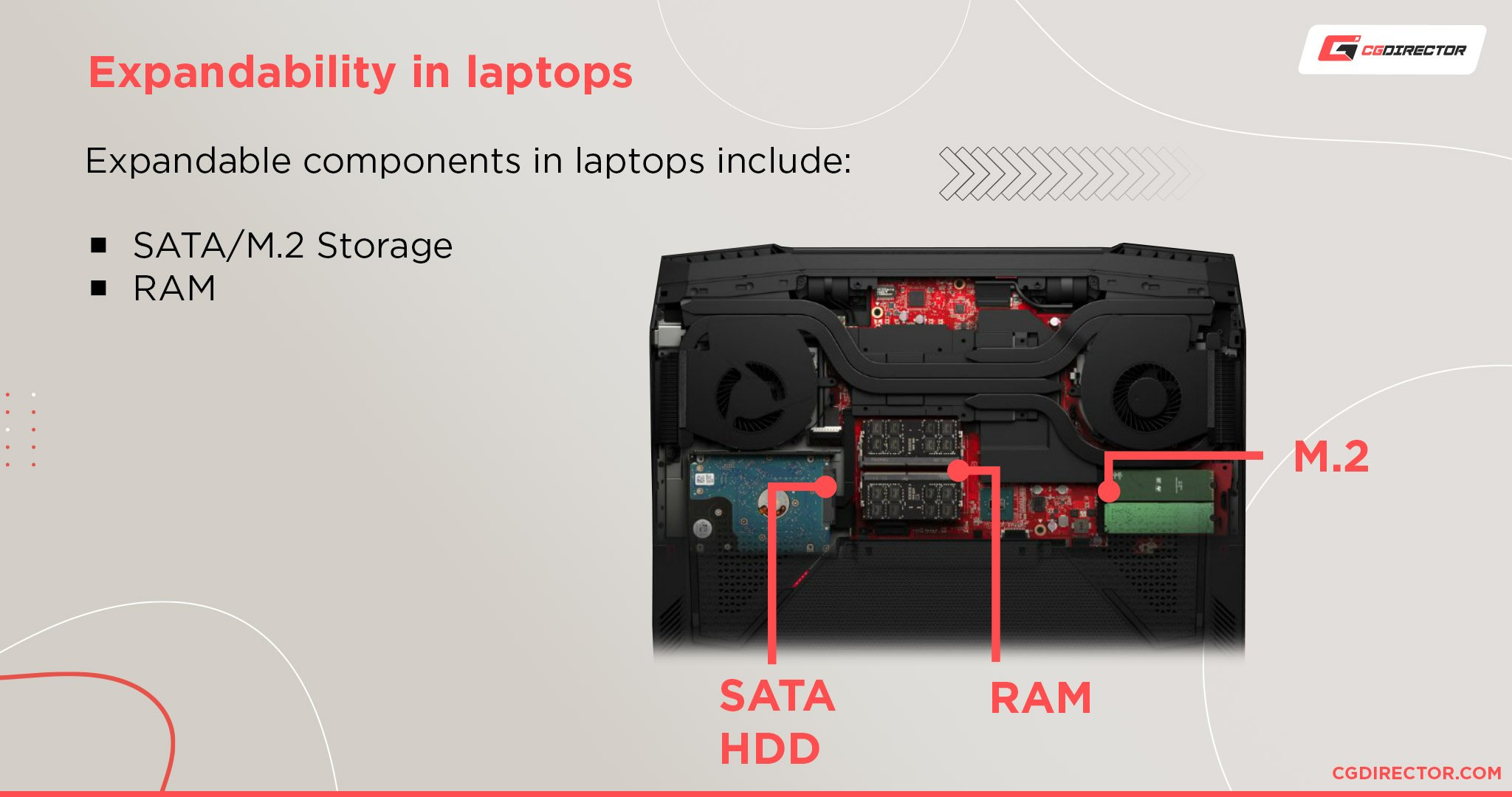 Expandability in laptops