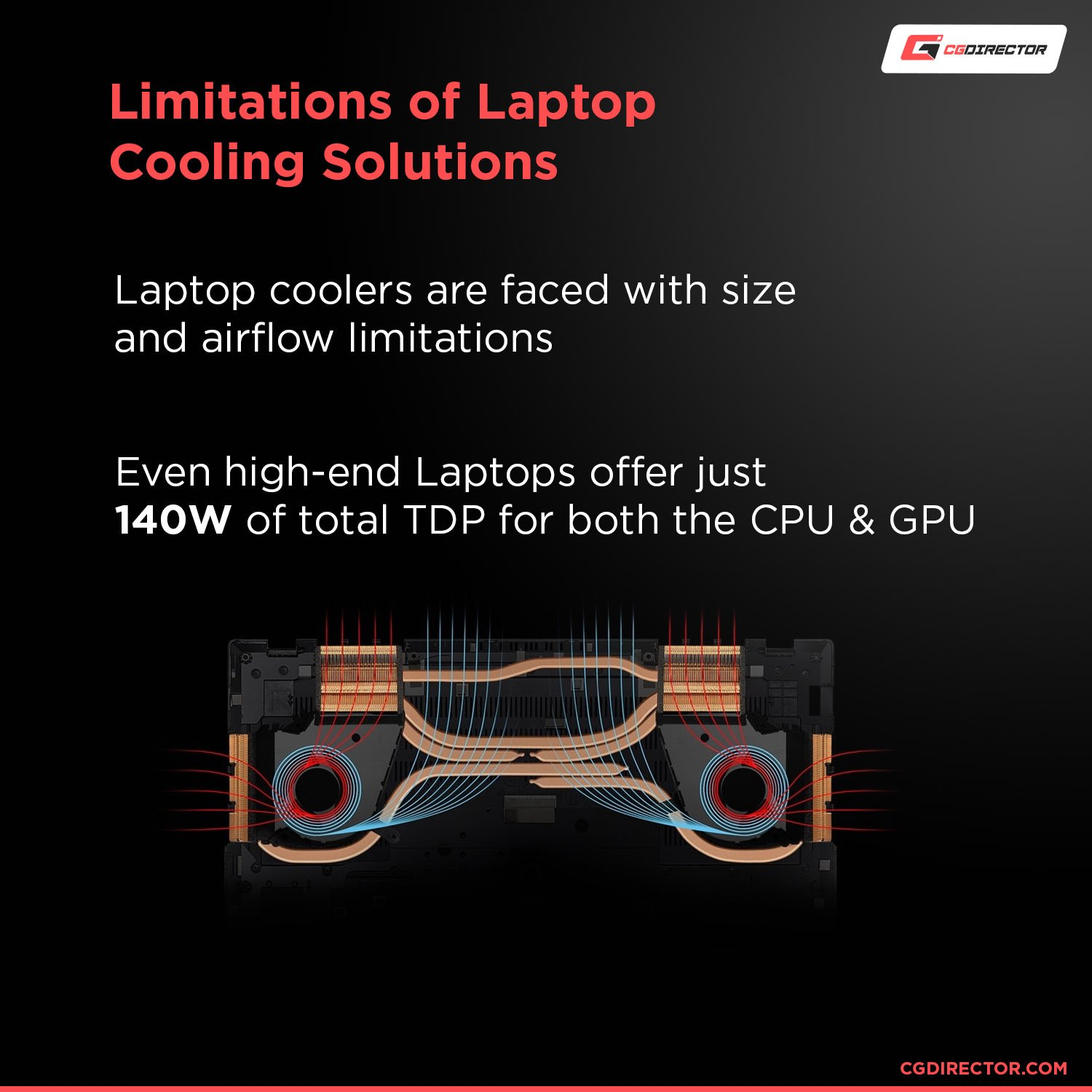Limitations of Laptop cooling solutions