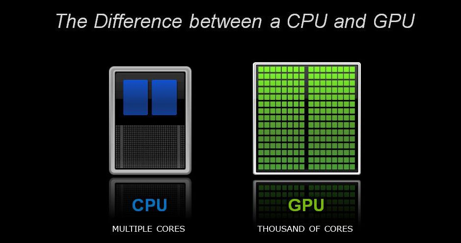 Multiple Cores CPU vs GPU