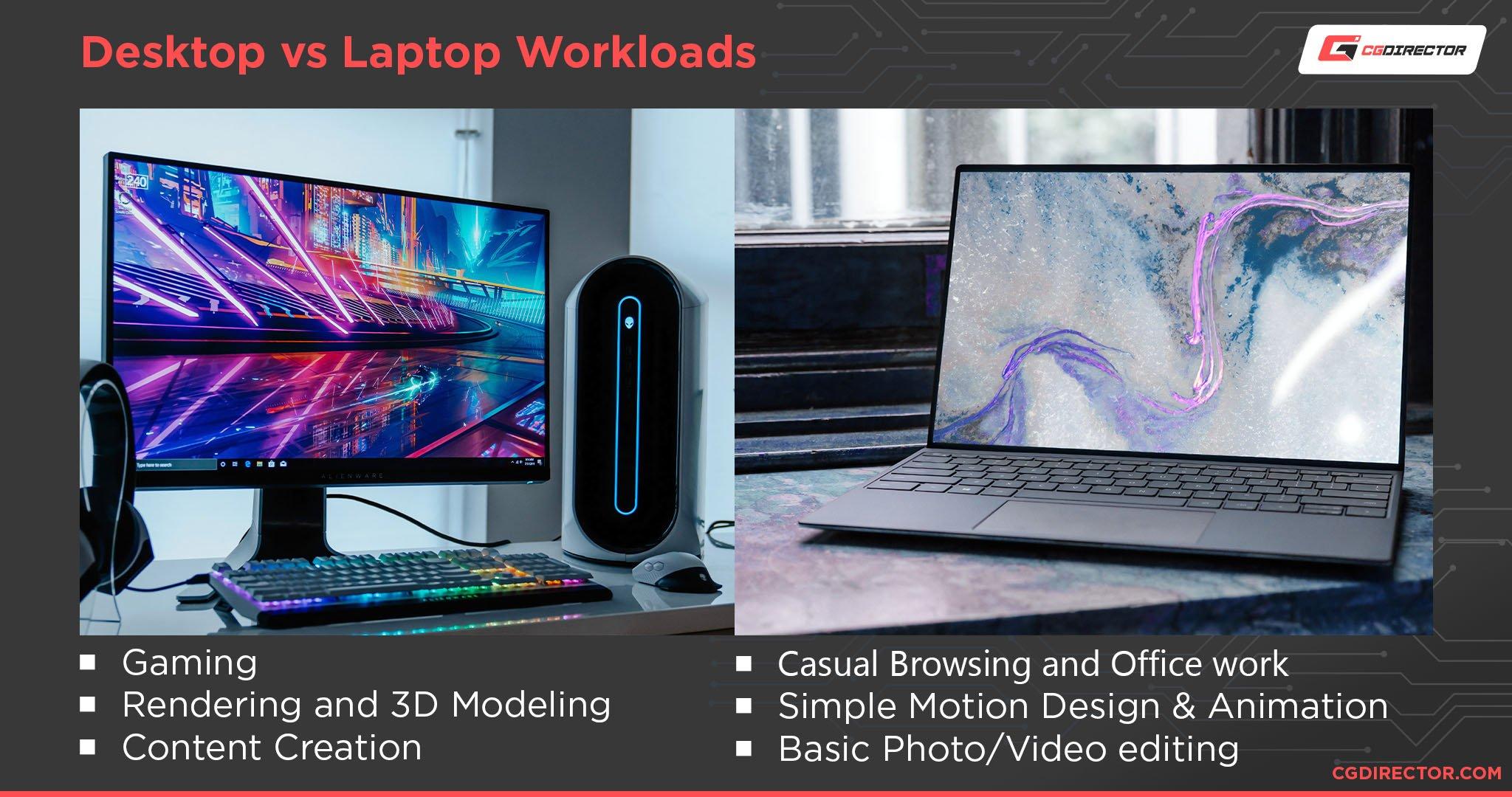 Desktop vs Laptop workloads