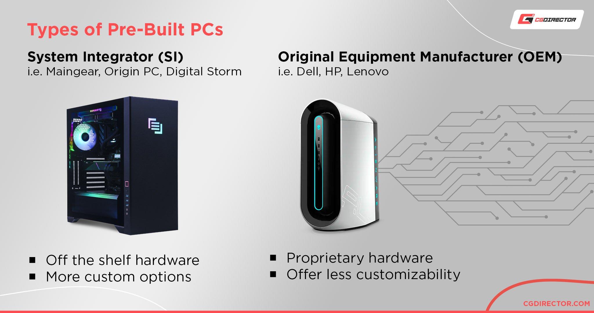 Types of Pre-Built PCs