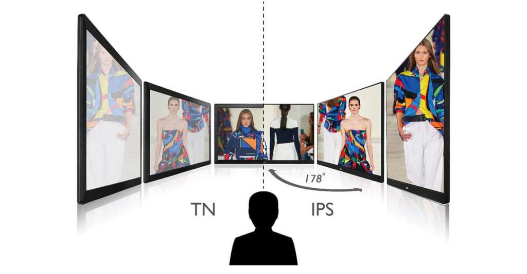 Monitor Viewing Angle