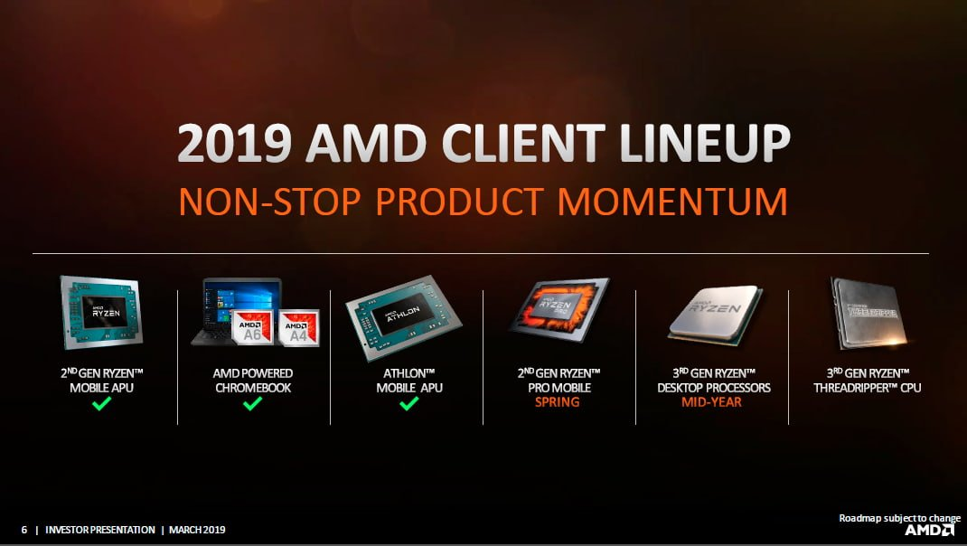 AMD Client Line-up
