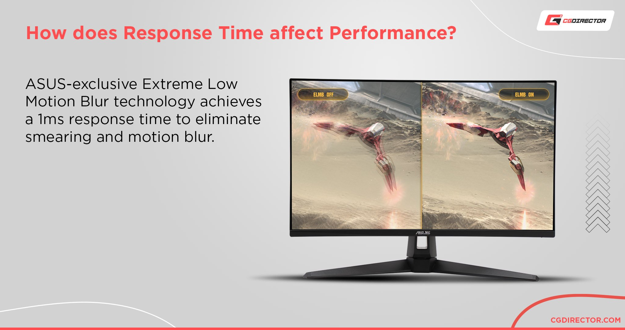 How does response time affect performance