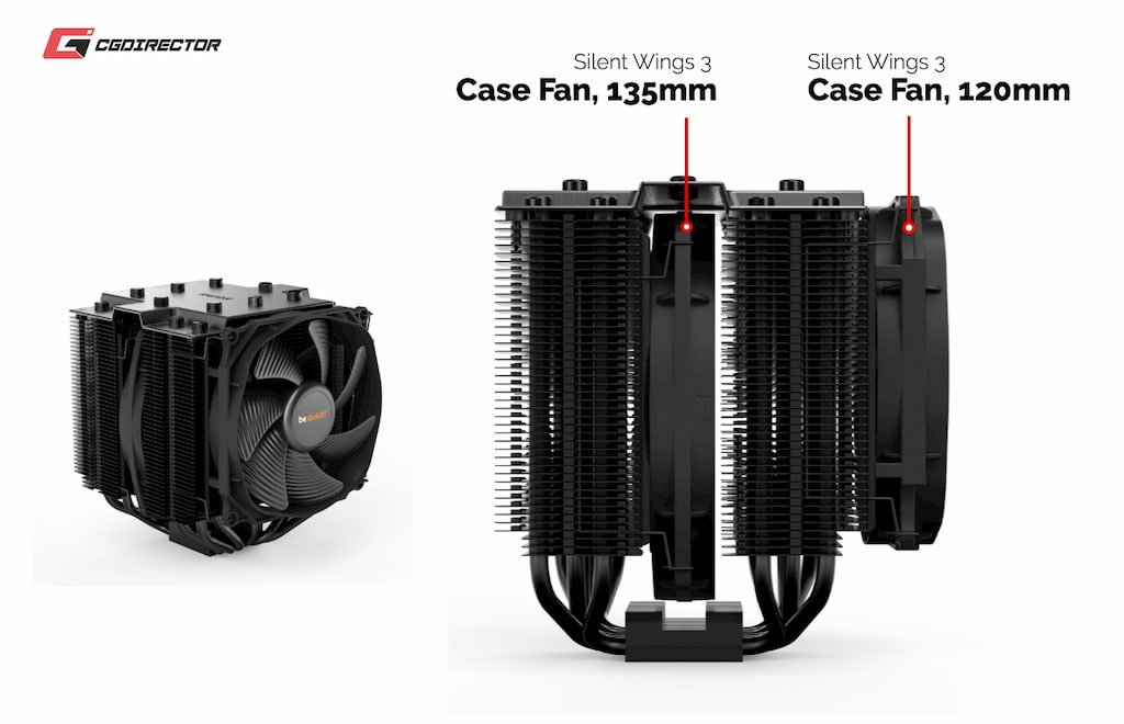 Add Case Fans to CPU Radiator