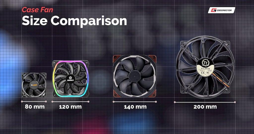 Case Fan Size Comparison CGDirector