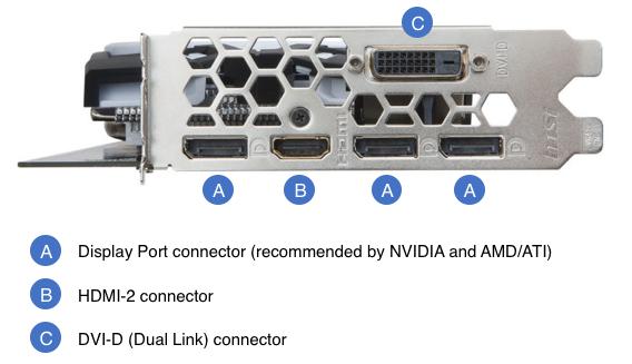 Graphics Card Connectors