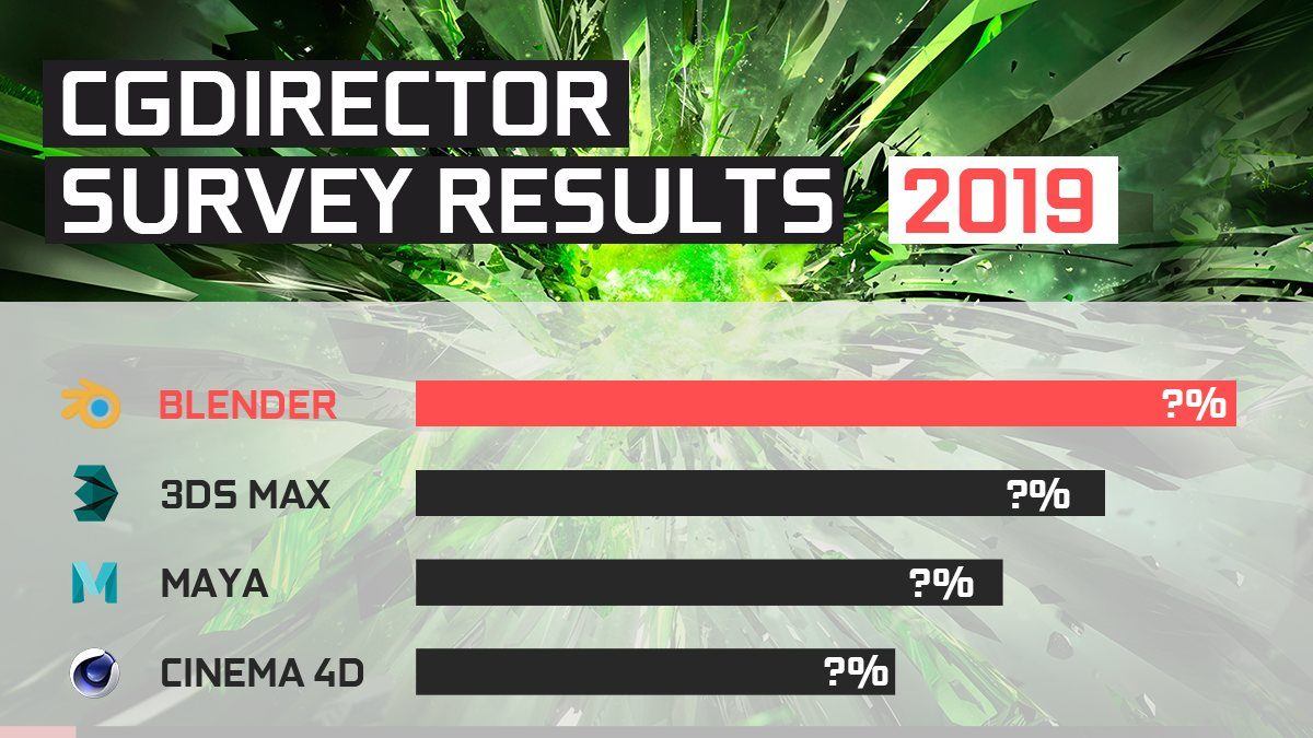CGDirector Survey Results 2019