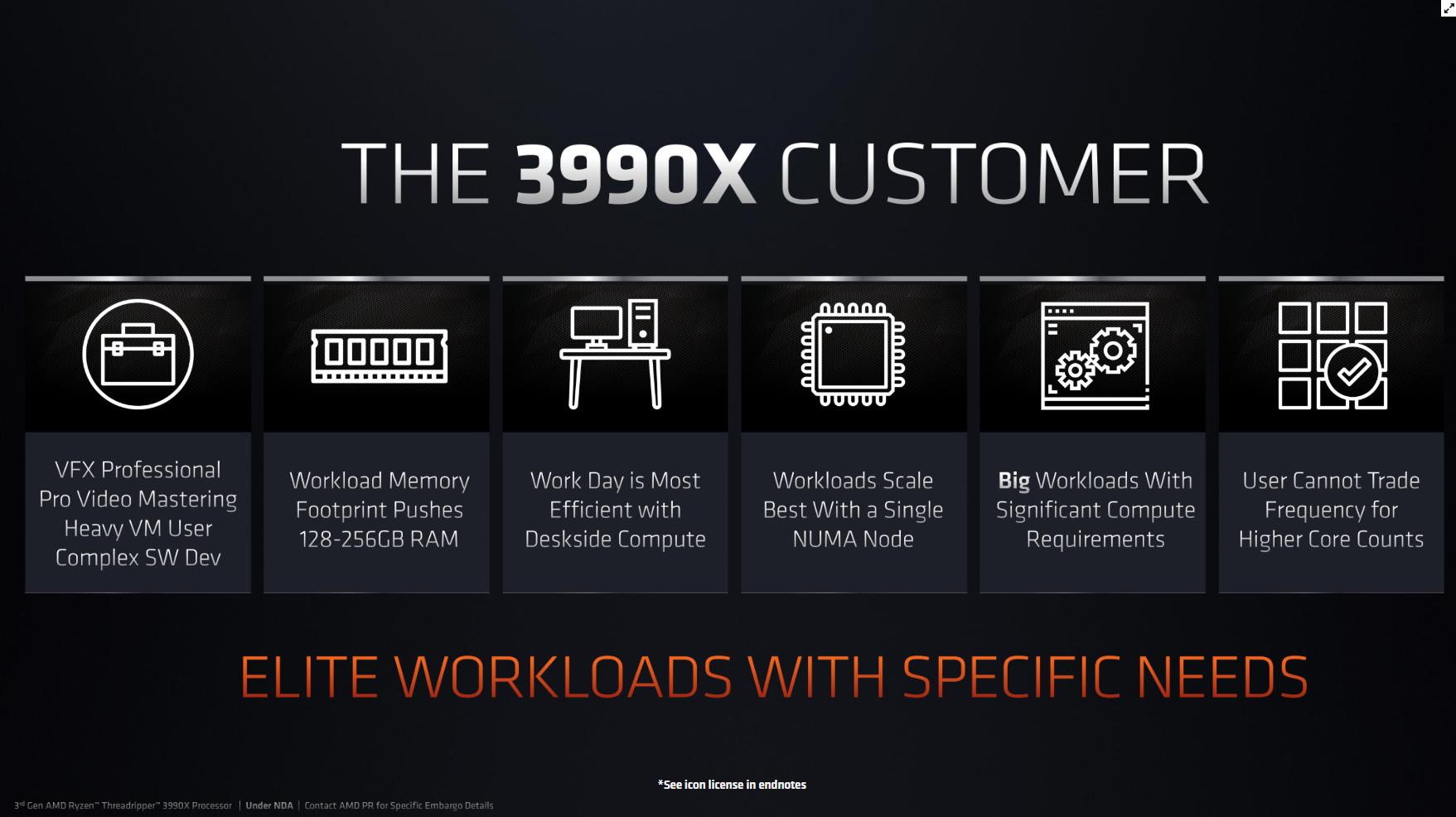 Threadripper 3990X Scalability Use-Cases