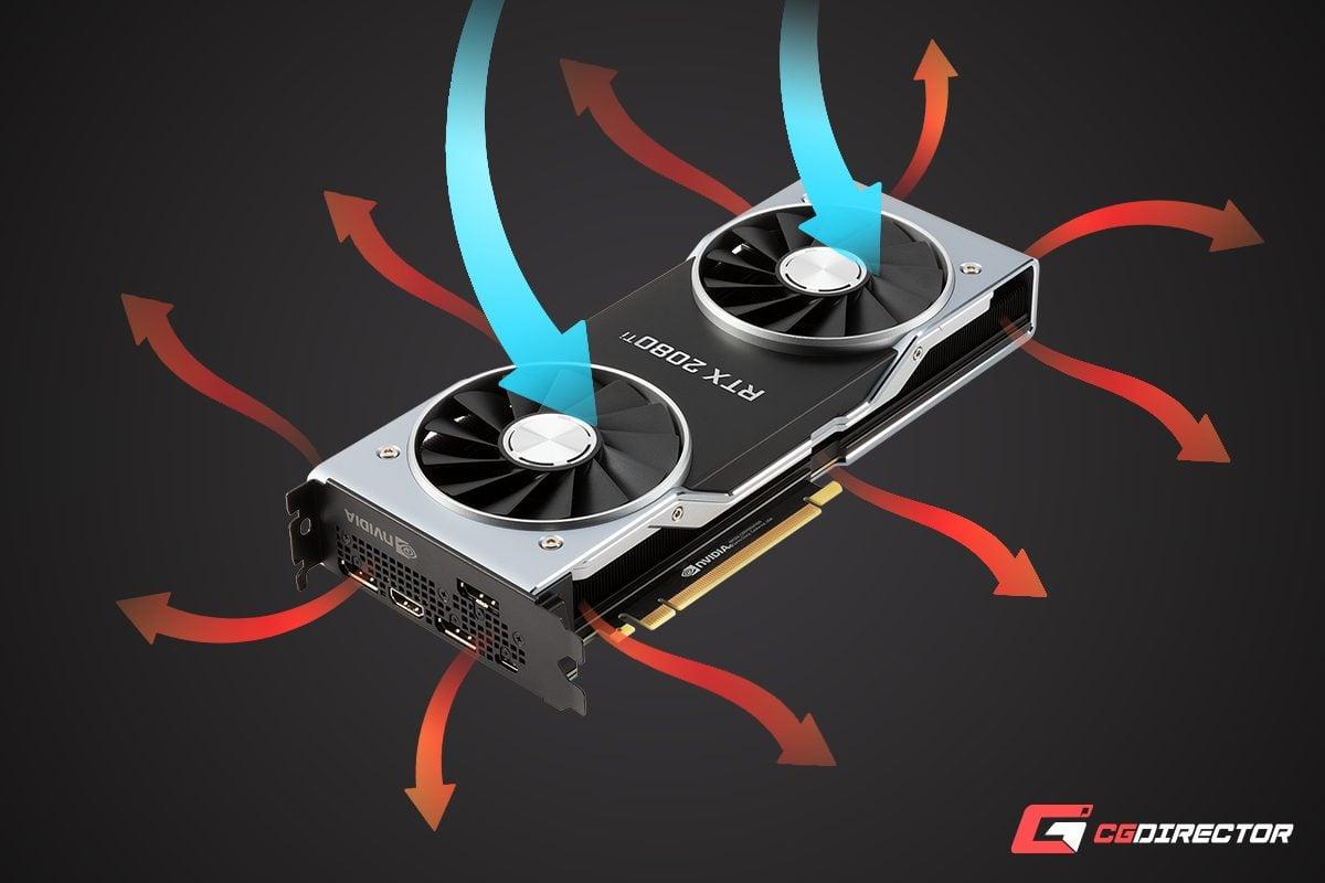 Open Air Cooled GPUs Air / Heat Movement