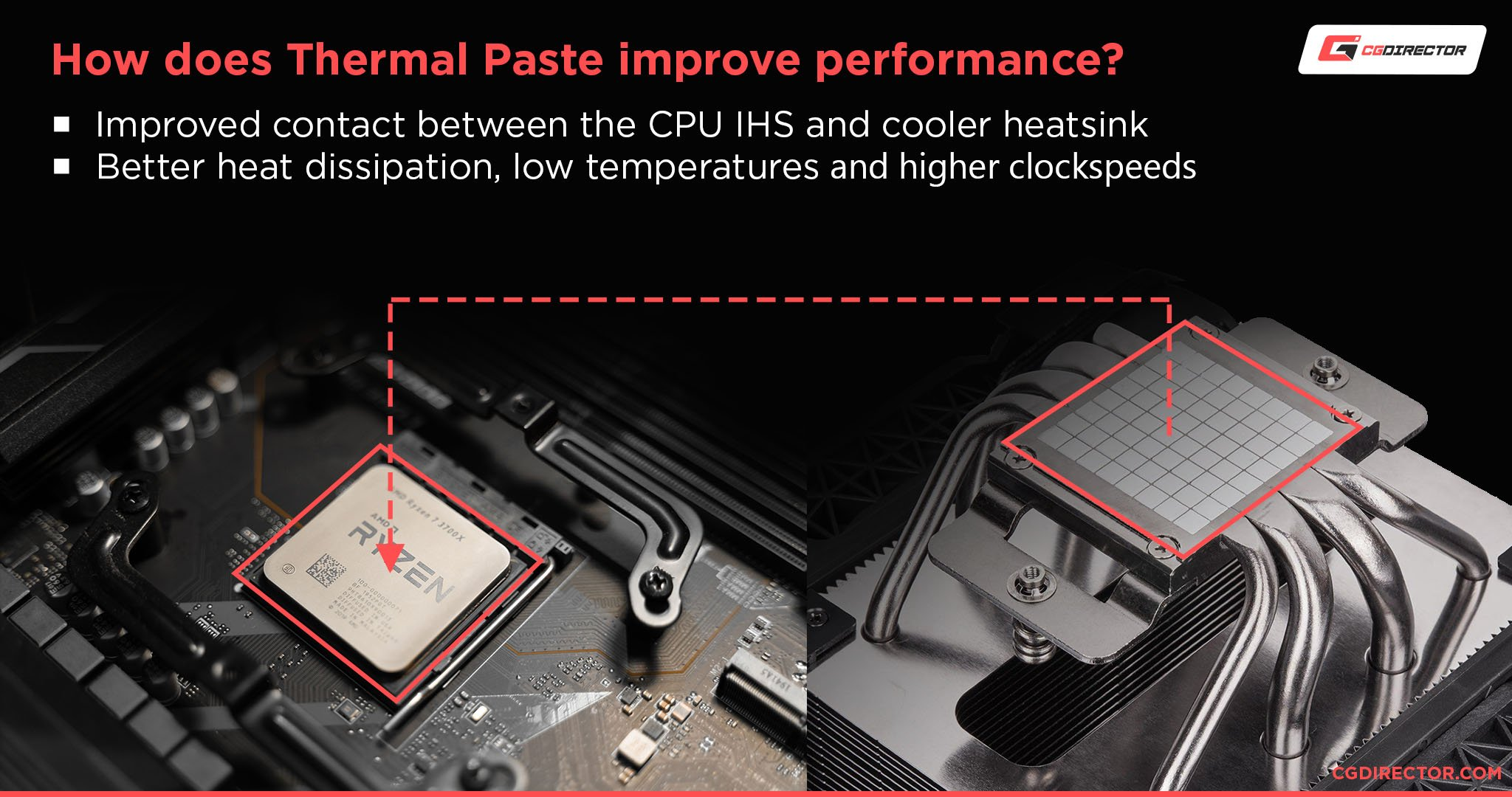 How does Thermal Paste improve performance