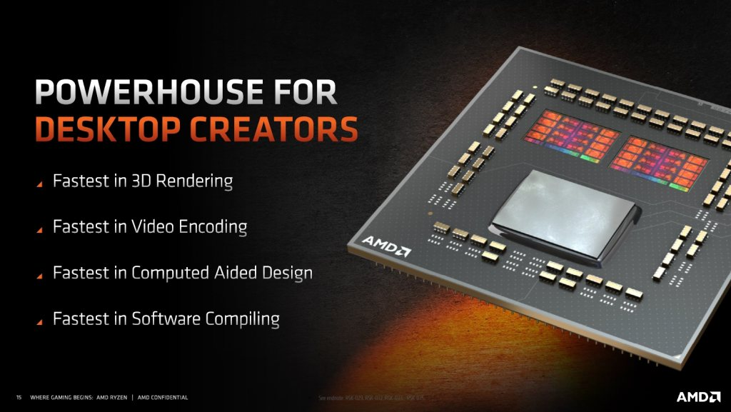 AMD Best CPU for Workstations