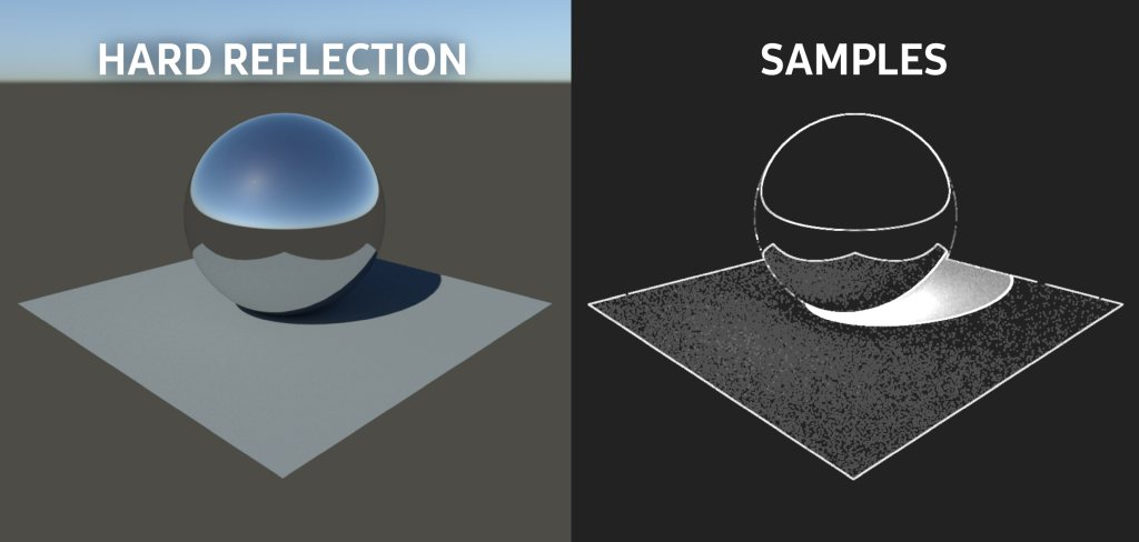 Glossy Materials - How to Render Faster 1