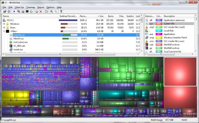 Screenshot showing WinDirStat that has analyzed a Storage Disk