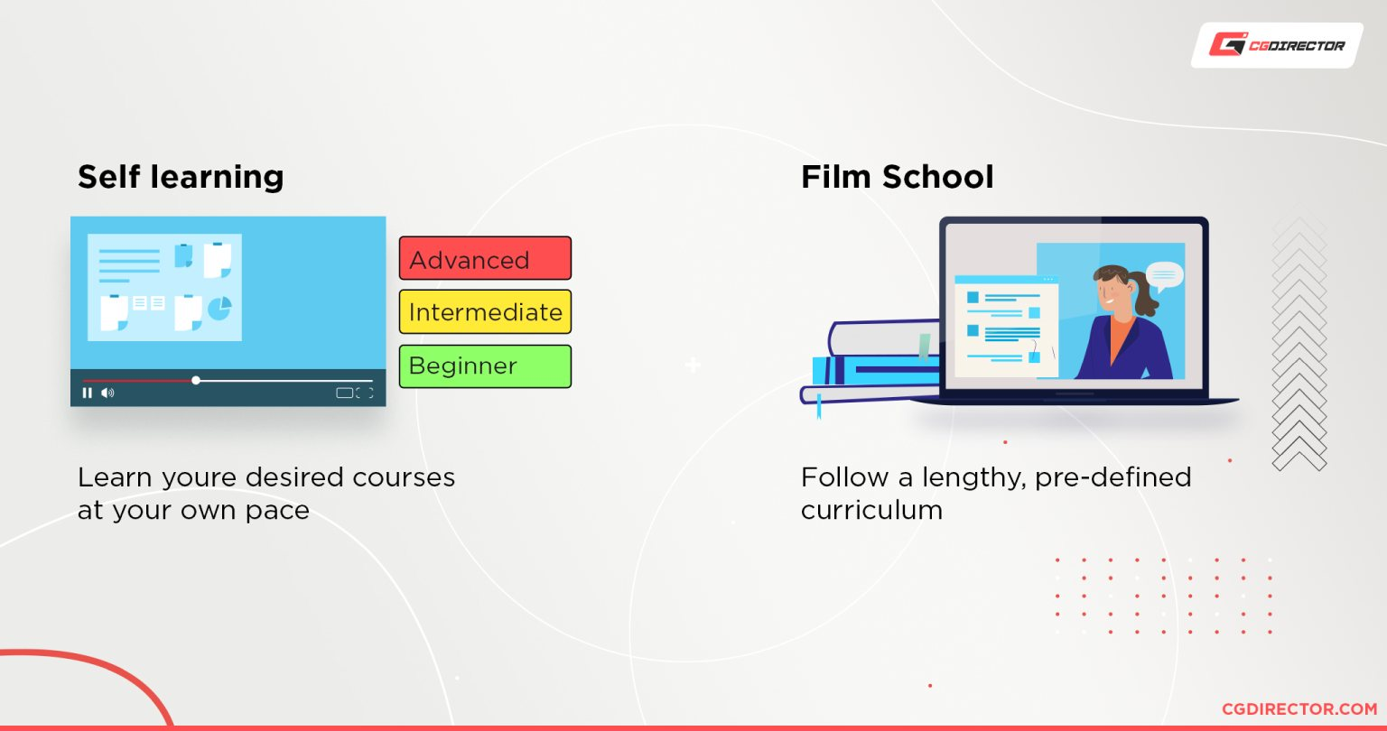 Progression and time investment while self-learning and attending film school