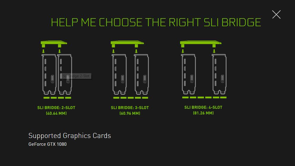 Nvidia SLI configuration Options