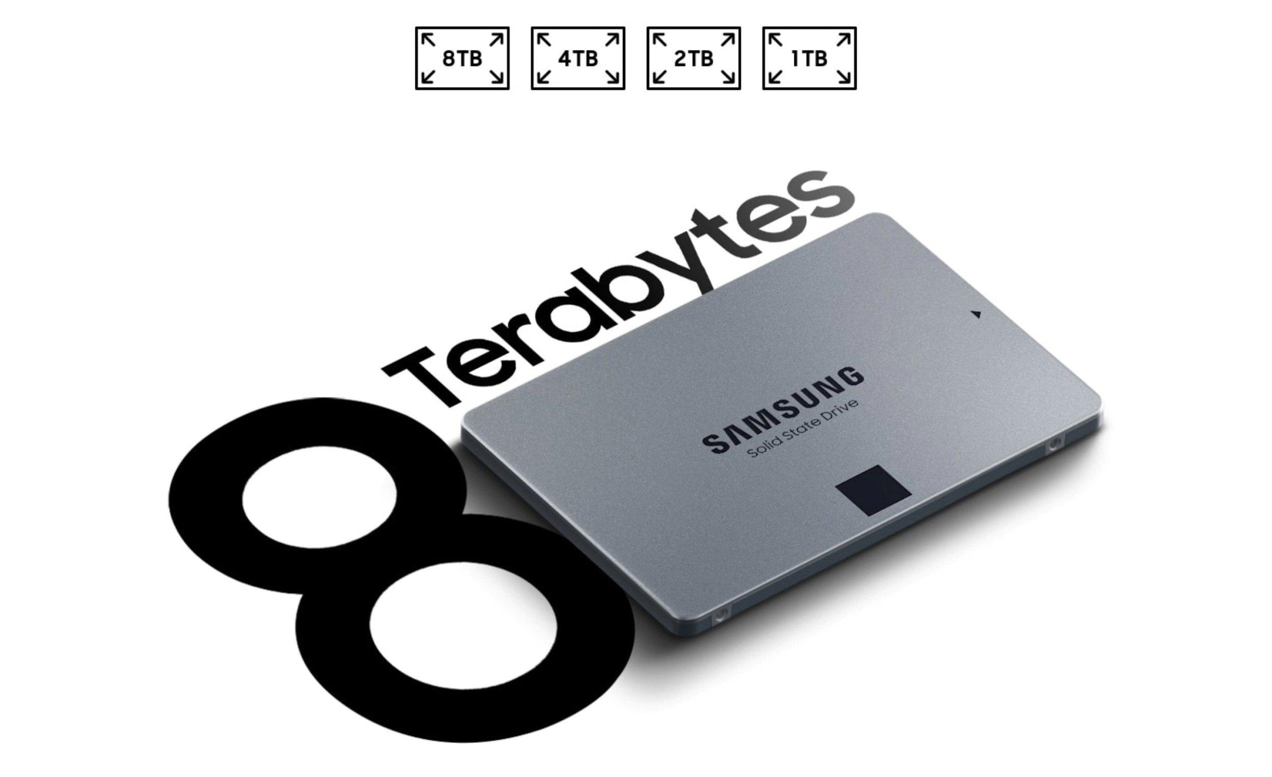 SSD Drive Size