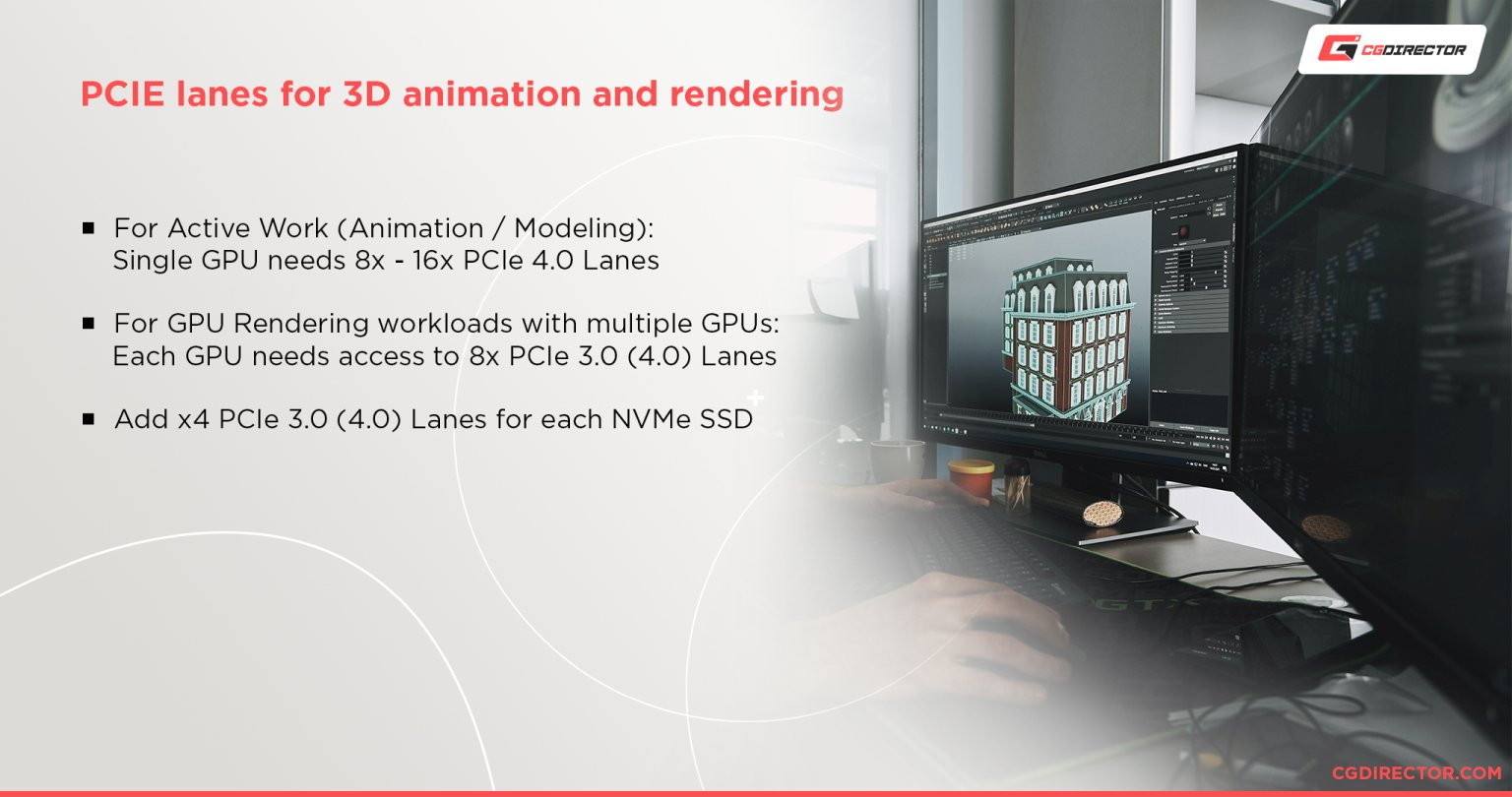 Required PCIE lanes for 3D animation and rendering