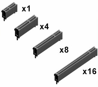 Mechanical PCIe Slots in different lengths