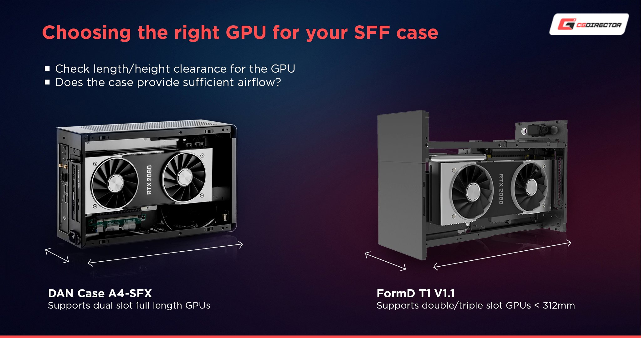 Choosing the right low profile GPU to fit into a sff pc case