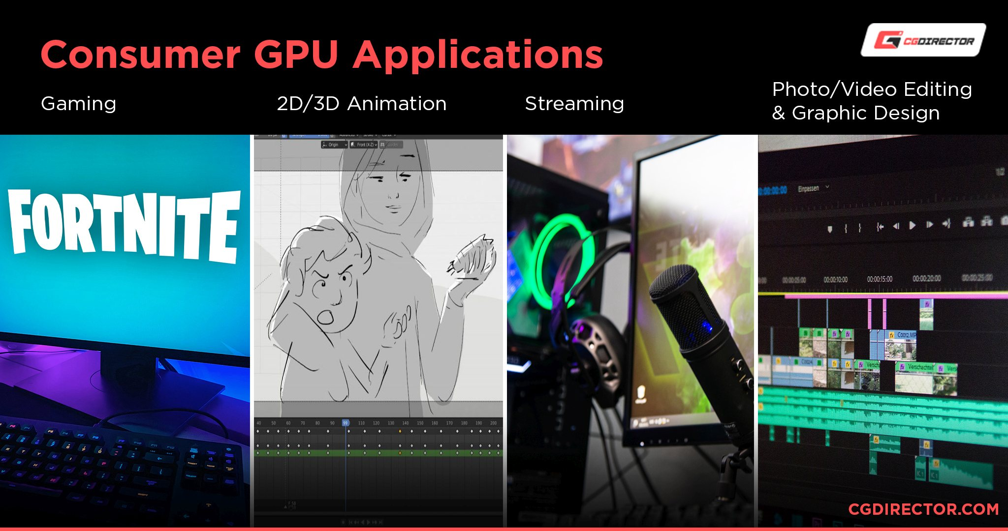 Consumer GPU Applications 2