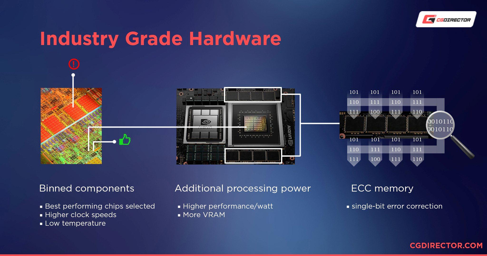 Hardware binning for Pro GPUs
