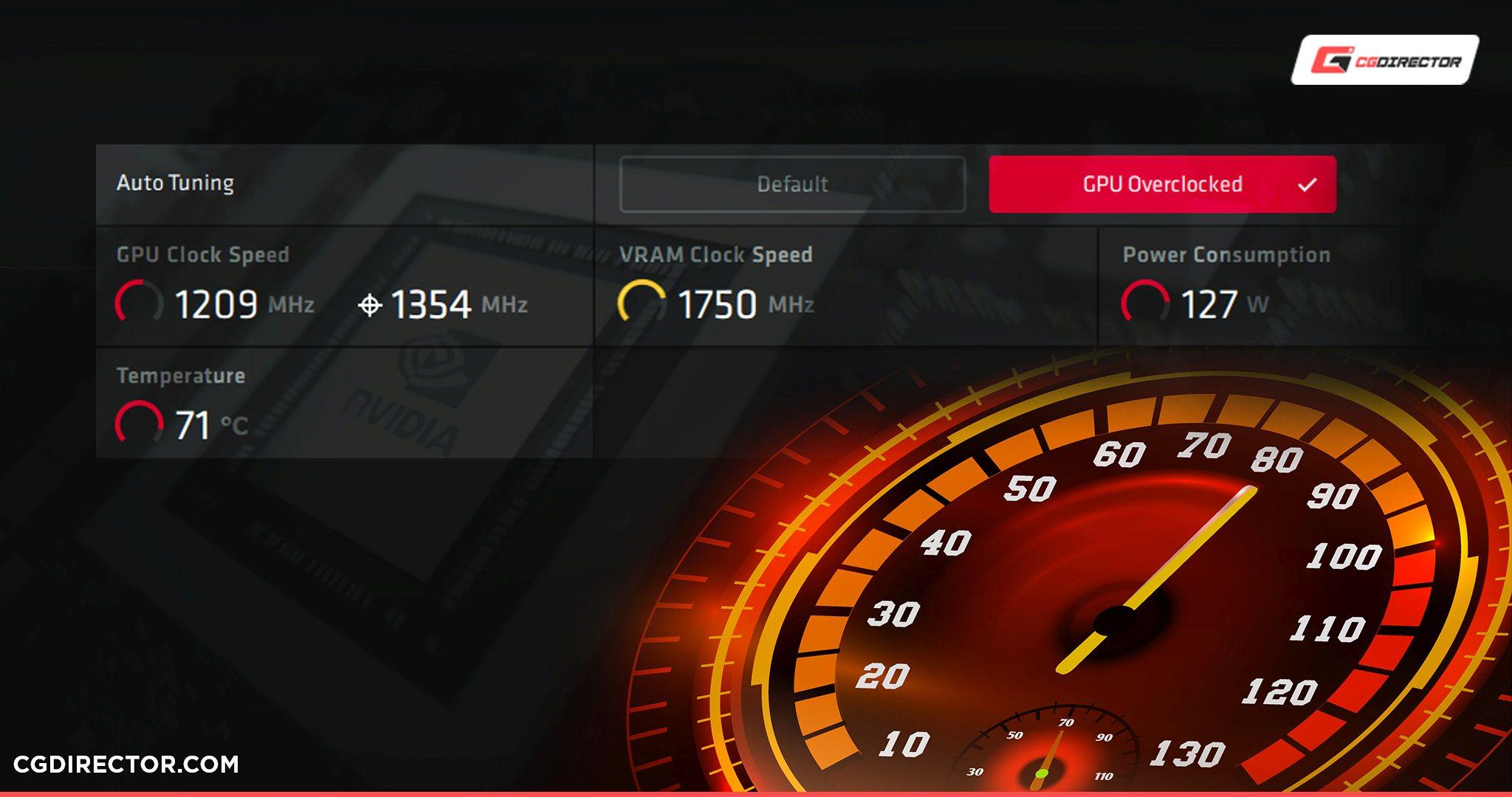 Overclocking consumer GPU