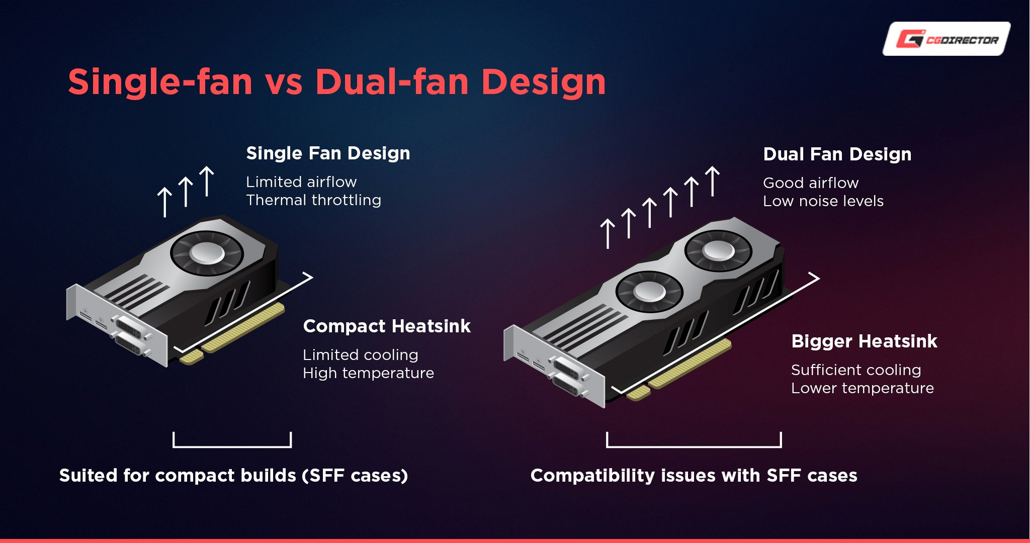 Single Fan vs Dual Fan GPUs