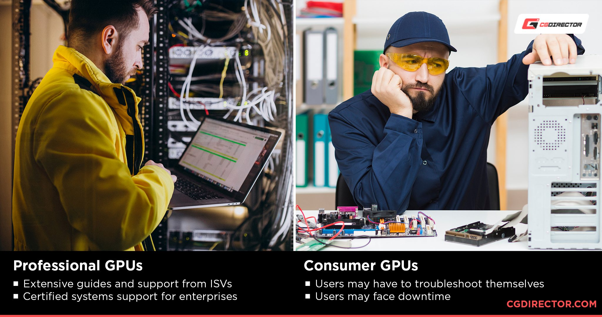 Vendor GPU Support