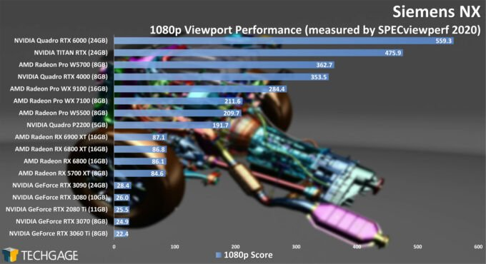 Siemens NX GPU comparison