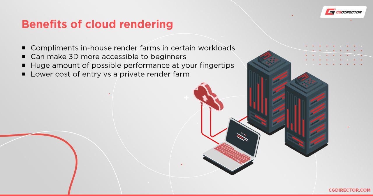 Benefits of cloud rendering