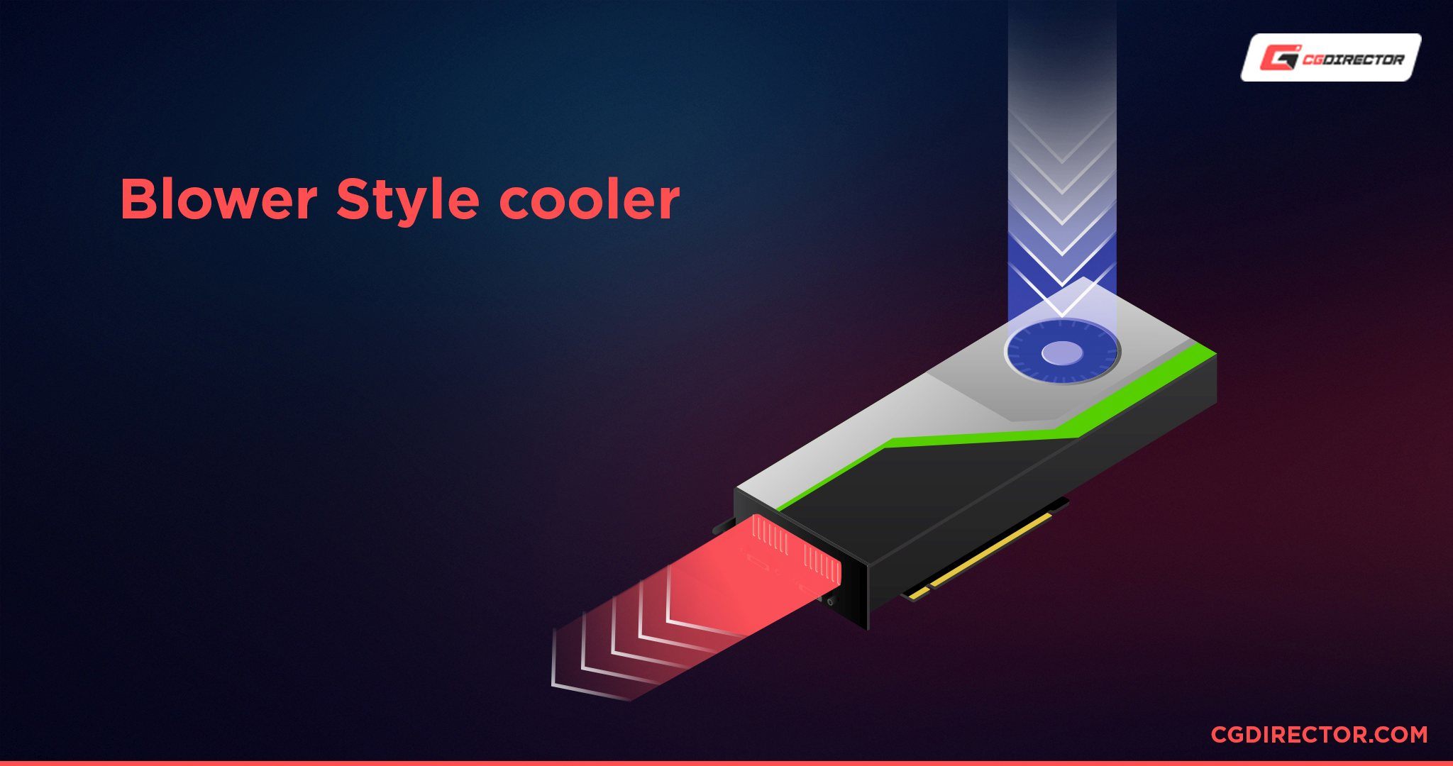 Blower style cooler Airflow