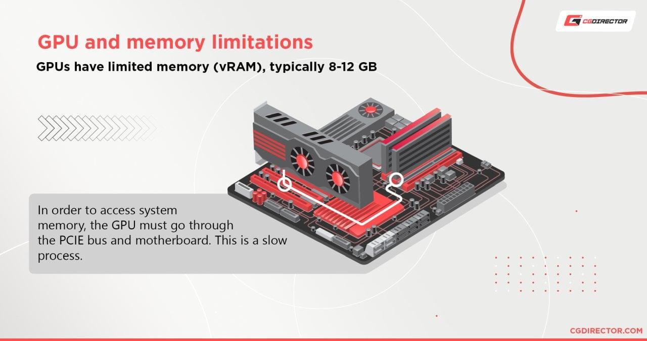 GPU and memory limitations