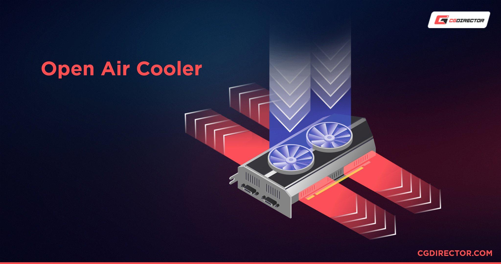 Open Air cooled GPU Airflow