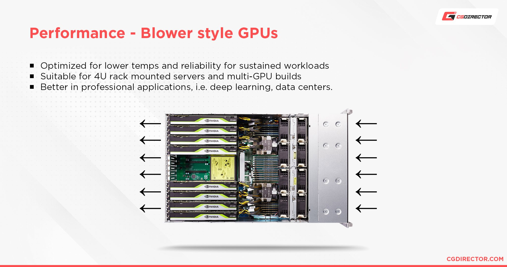 Performance and use cases - Blower style GPUs