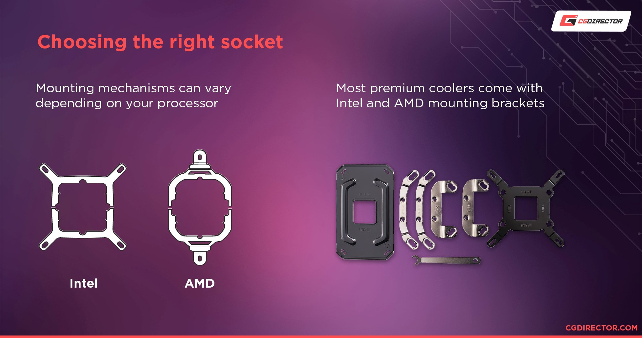 Pick the Right Socket for CPU Coolers