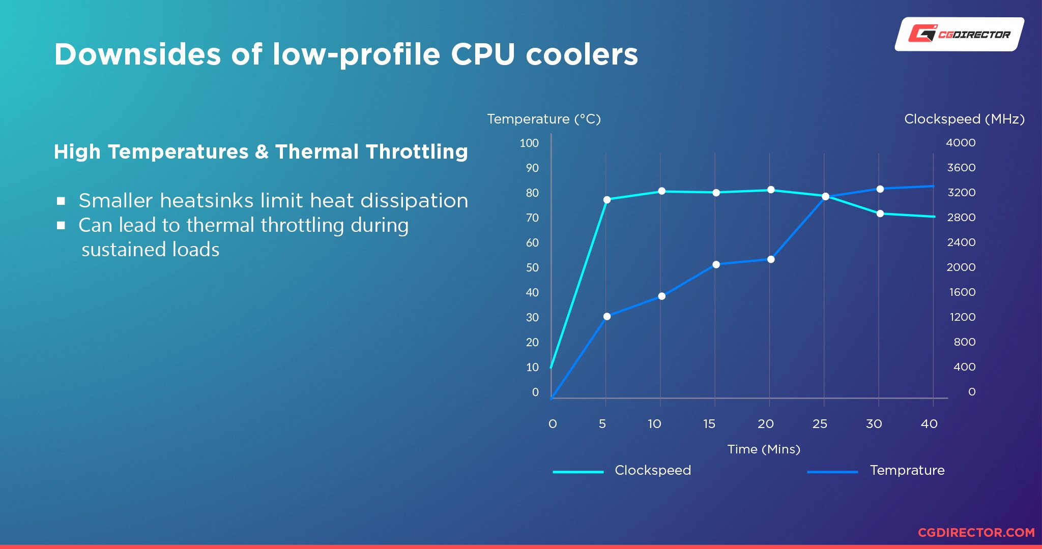 The downsides of a low-profile CPU cooler