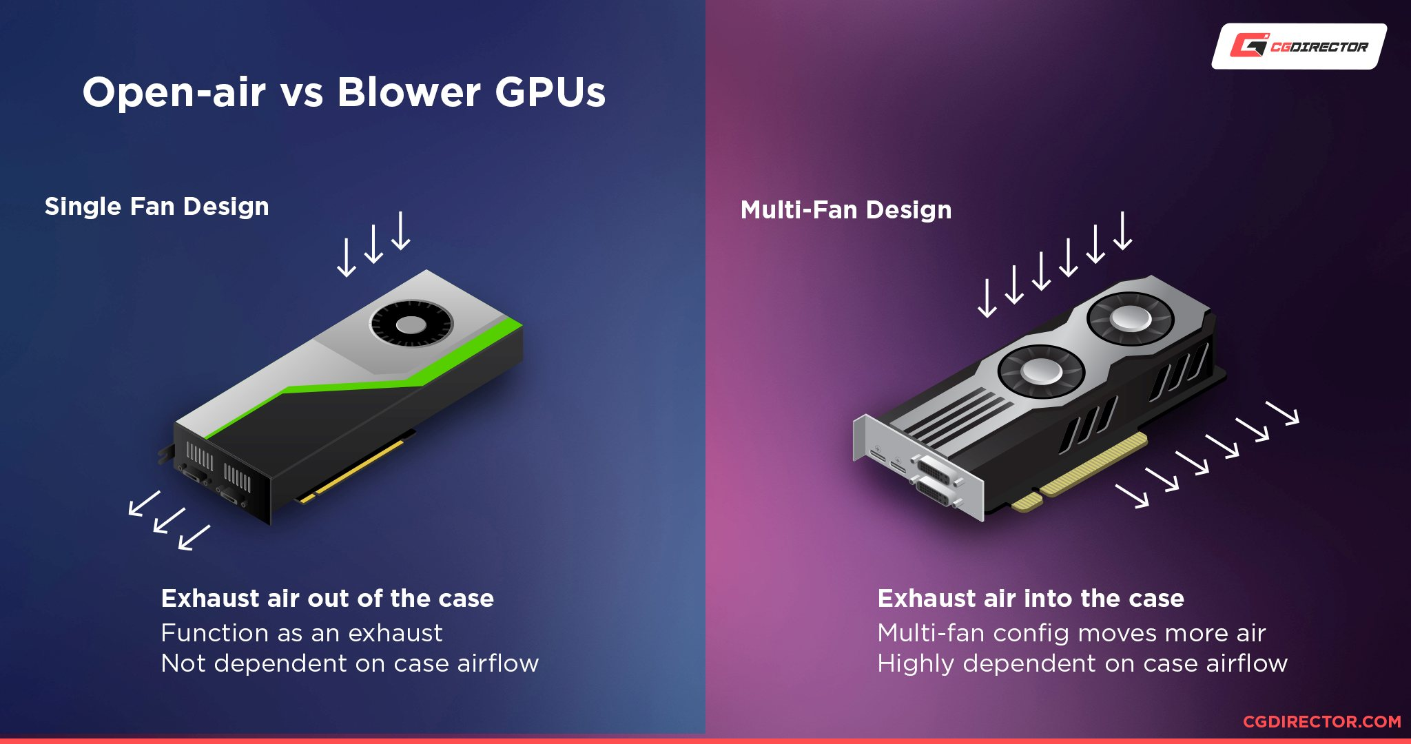 Thermals on open air vs blower style cooled GPUs