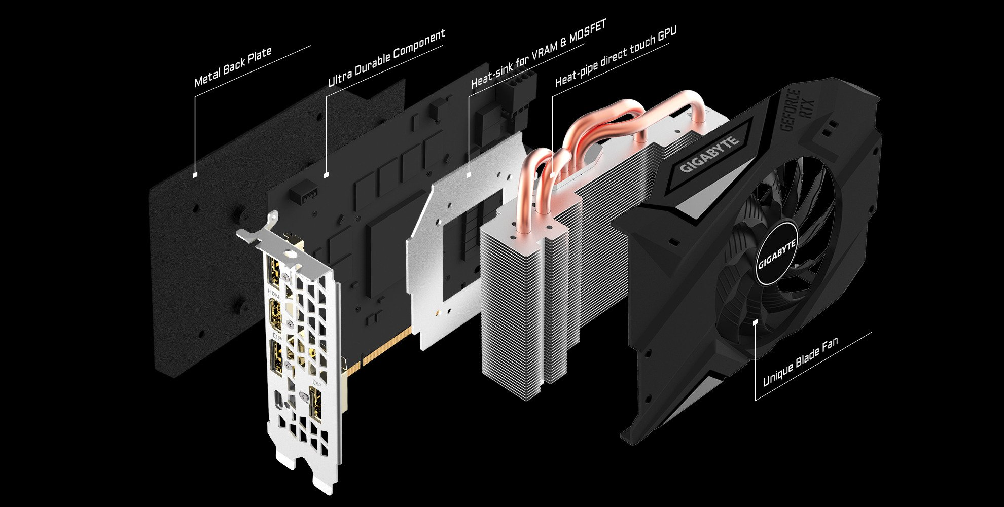 Look inside Heat Pipe System of an open air cooled GPU